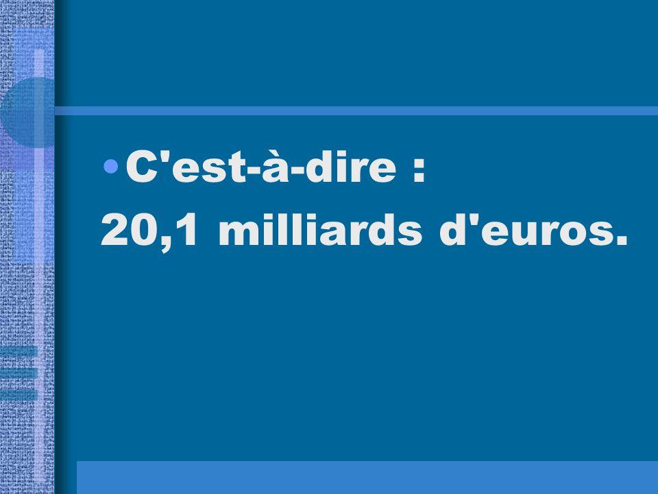 C est-à-dire : 20,1 milliards d euros.