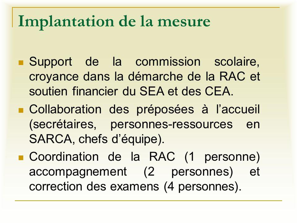 Implantation de la mesure Support de la commission scolaire, croyance dans la démarche de la RAC et soutien financier du SEA et des CEA. Collaboration