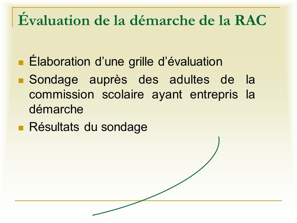 Évaluation de la démarche de la RAC Élaboration d'une grille d'évaluation Sondage auprès des adultes de la commission scolaire ayant entrepris la déma
