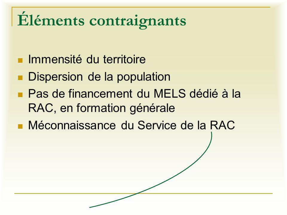 Éléments contraignants Immensité du territoire Dispersion de la population Pas de financement du MELS dédié à la RAC, en formation générale Méconnaiss