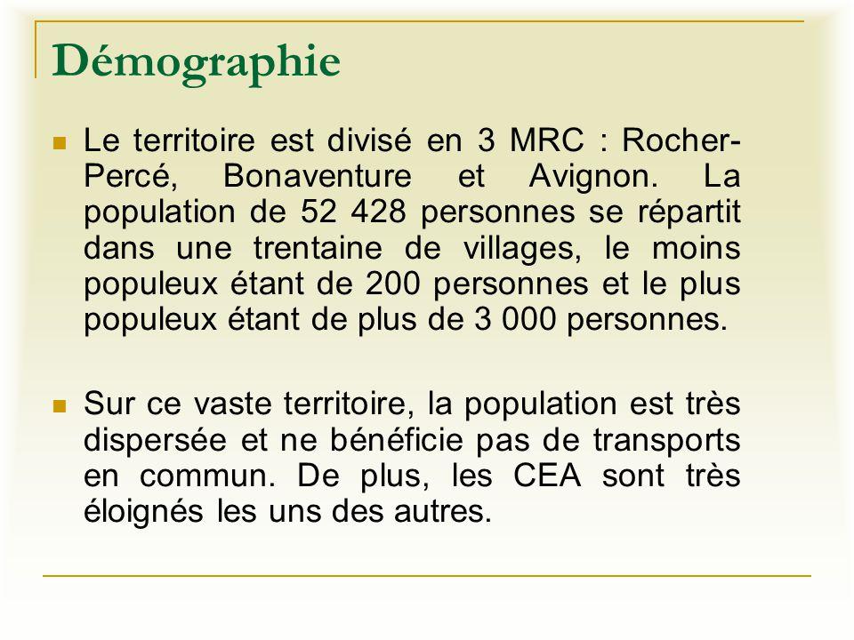 Démographie Le territoire est divisé en 3 MRC : Rocher- Percé, Bonaventure et Avignon. La population de 52 428 personnes se répartit dans une trentain