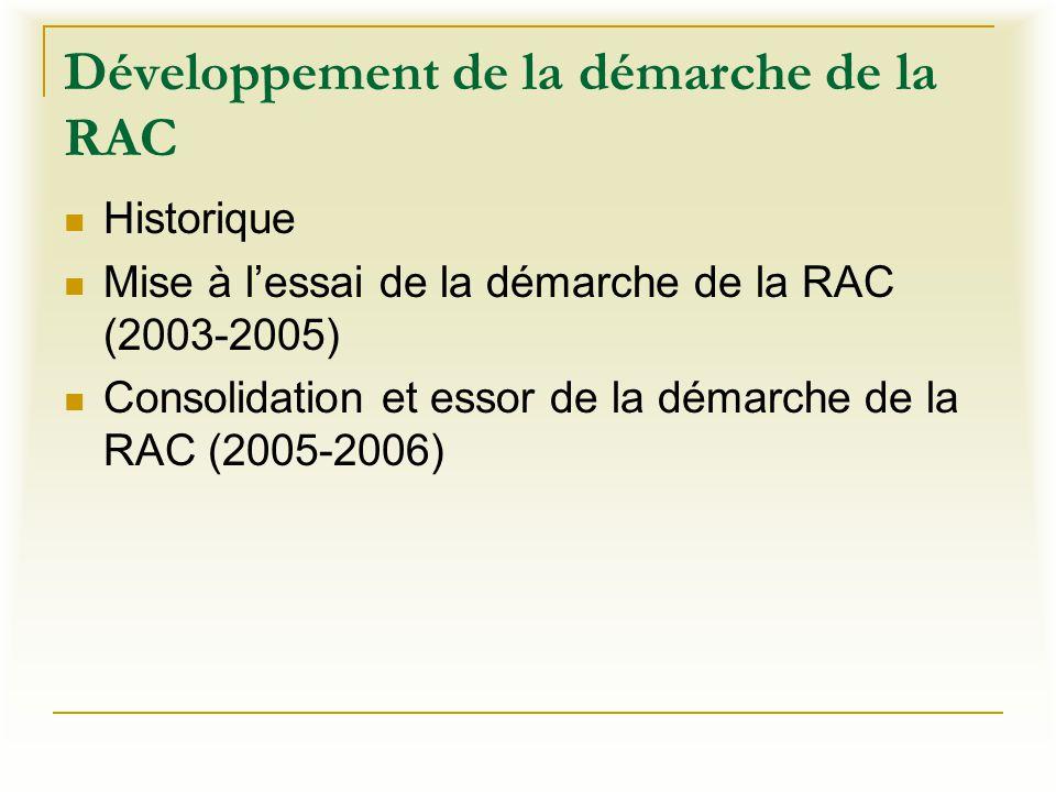 Développement de la démarche de la RAC Historique Mise à l'essai de la démarche de la RAC (2003-2005) Consolidation et essor de la démarche de la RAC