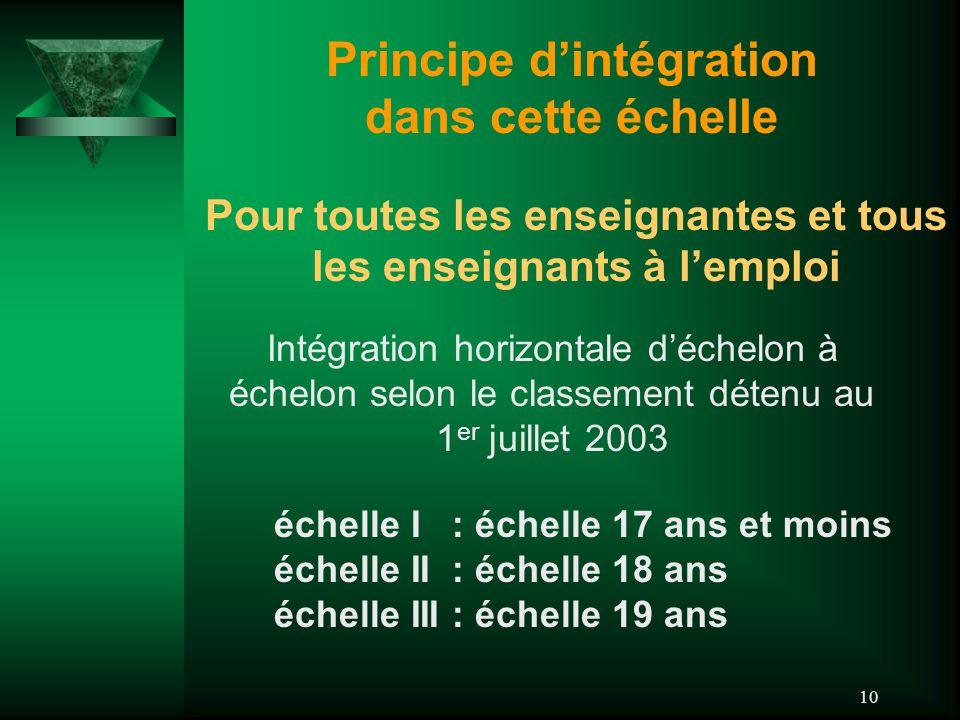 10 Principe d'intégration dans cette échelle Pour toutes les enseignantes et tous les enseignants à l'emploi Intégration horizontale d'échelon à échel