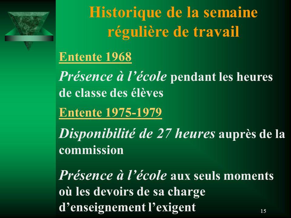 15 Historique de la semaine régulière de travail Entente 1968 Entente 1975-1979 Présence à l'école pendant les heures de classe des élèves Disponibili