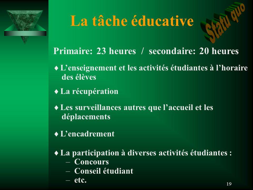 19 La tâche éducative Primaire: 23 heures / secondaire: 20 heures  L'enseignement et les activités étudiantes à l'horaire des élèves  La récupératio