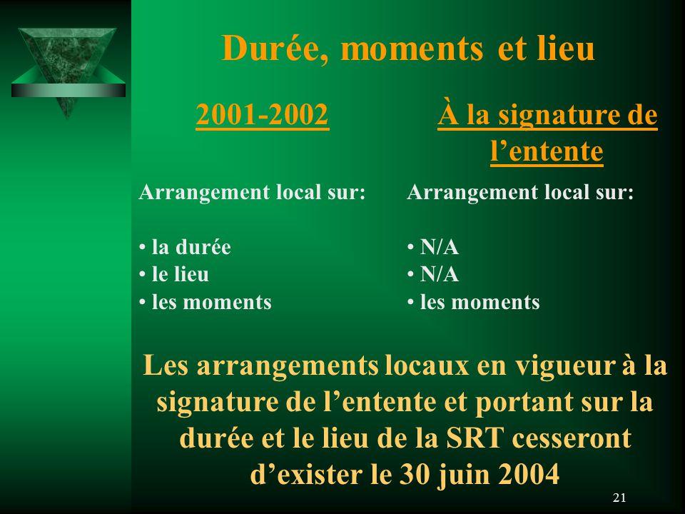 21 Durée, moments et lieu 2001-2002 Arrangement local sur: la durée le lieu les moments À la signature de l'entente Arrangement local sur: N/A les moments Les arrangements locaux en vigueur à la signature de l'entente et portant sur la durée et le lieu de la SRT cesseront d'exister le 30 juin 2004