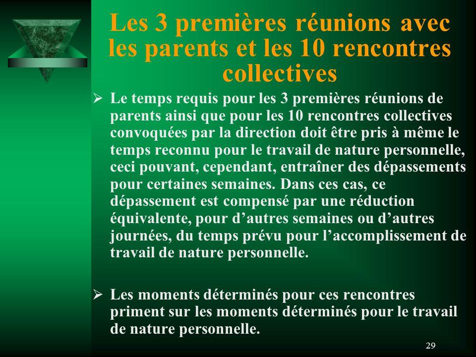29 Les 3 premières réunions avec les parents et les 10 rencontres collectives  Le temps requis pour les 3 premières réunions de parents ainsi que pou