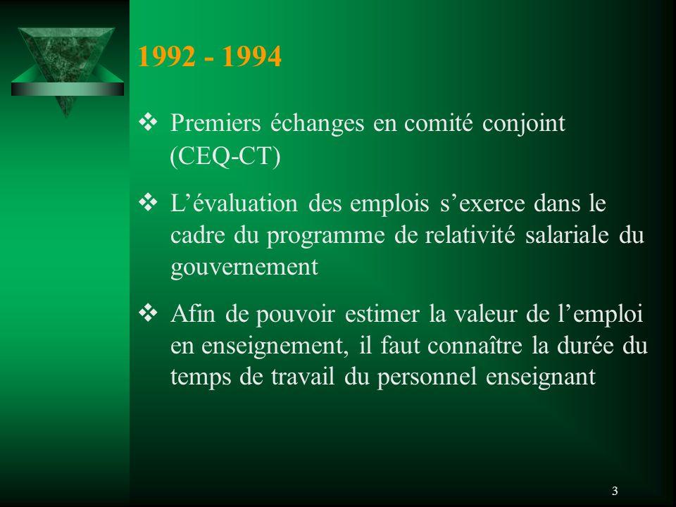 4 1996  Adoption de la Loi sur l'équité salariale  Enquête conjointe (CT/CEQ) auprès d'un millier d'enseignantes et enseignants des commissions scolaires 1998  La CEQ réclame 1610 h/an (40,25 h/semaine) 1999  Le MEQ reconnaît 1430 h/an (35,75 h/semaine)