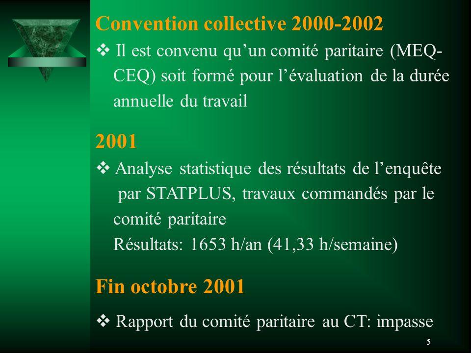 5 Convention collective 2000-2002  Il est convenu qu'un comité paritaire (MEQ- CEQ) soit formé pour l'évaluation de la durée annuelle du travail Fin