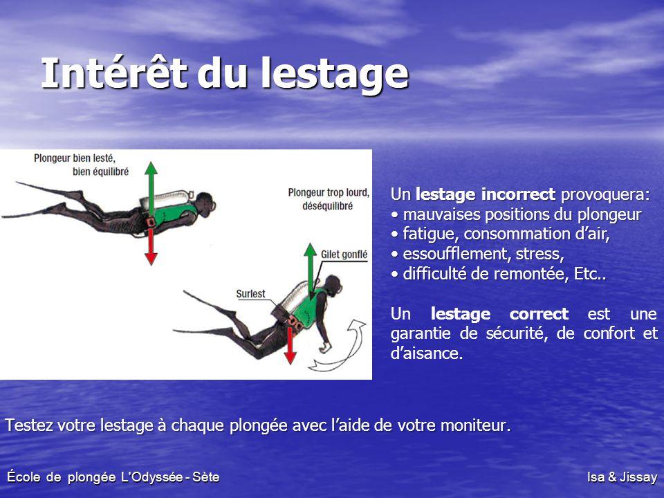 Intérêt du lestage Testez votre lestage à chaque plongée avec l'aide de votre moniteur. École de plongée L'Odyssée - Sète Isa & Jissay Un lestage inco