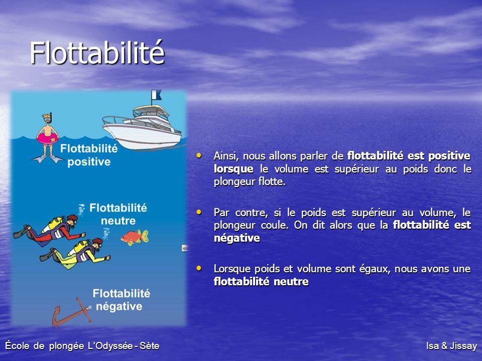 Flottabilité Ainsi, nous allons parler de flottabilité est positive lorsque le volume est supérieur au poids donc le plongeur flotte. Ainsi, nous allo