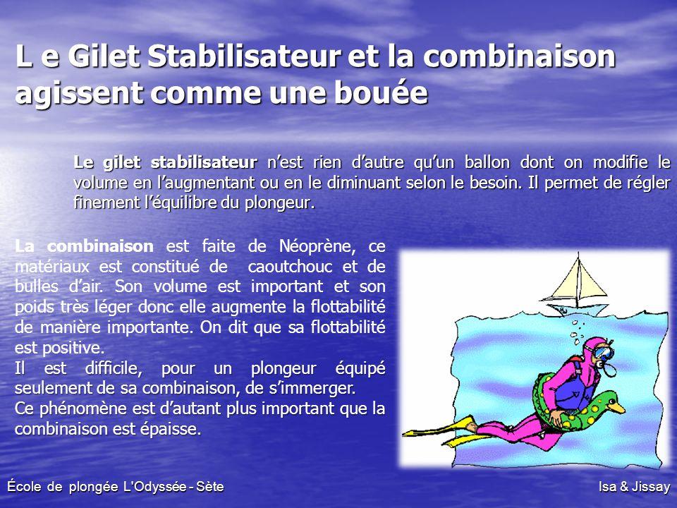 L e Gilet Stabilisateur et la combinaison agissent comme une bouée Le gilet stabilisateur n'est rien d'autre qu'un ballon dont on modifie le volume en