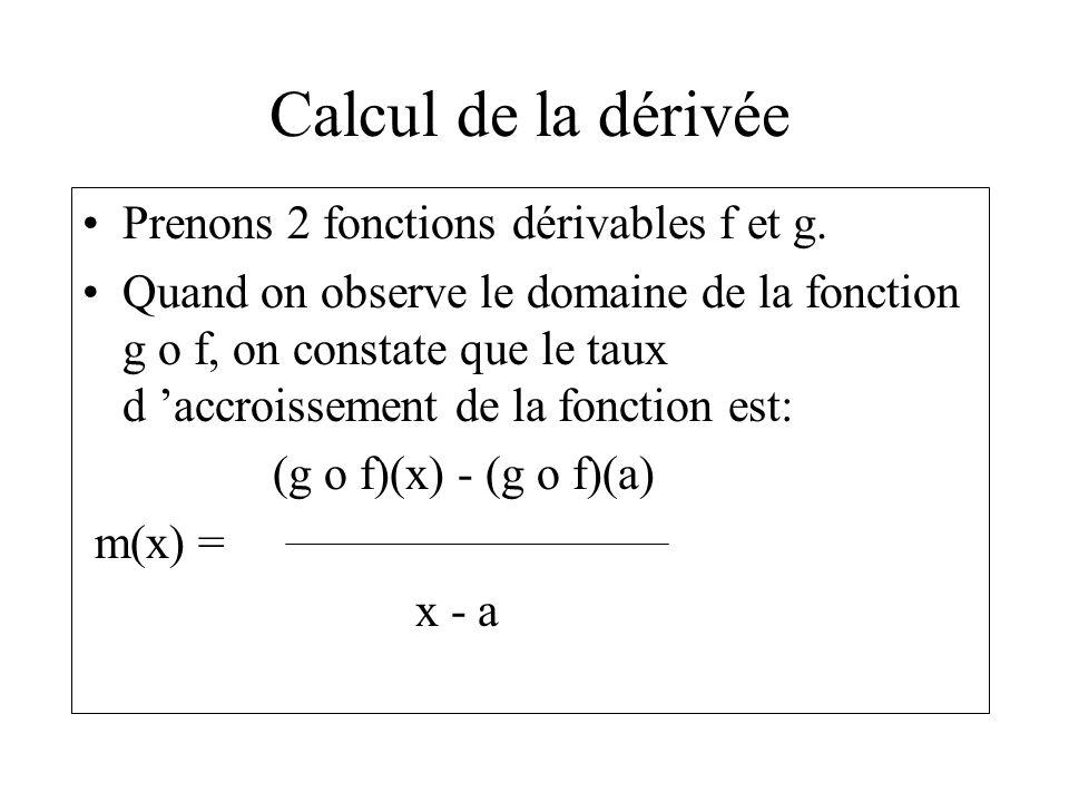 Calcul de la dérivée Prenons 2 fonctions dérivables f et g. Quand on observe le domaine de la fonction g o f, on constate que le taux d 'accroissement