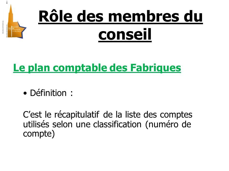 Rôle des membres du conseil Le plan comptable des Fabriques Définition : C'est le récapitulatif de la liste des comptes utilisés selon une classification (numéro de compte)
