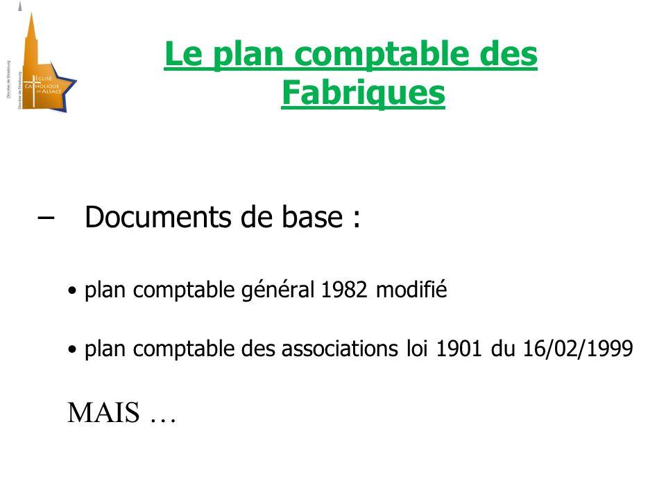 Le plan comptable des Fabriques – Documents de base : plan comptable général 1982 modifié plan comptable des associations loi 1901 du 16/02/1999 MAIS …