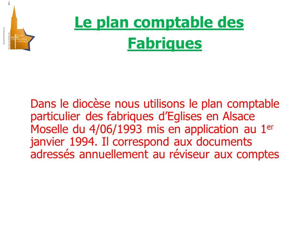 Le plan comptable des Fabriques Dans le diocèse nous utilisons le plan comptable particulier des fabriques d'Eglises en Alsace Moselle du 4/06/1993 mis en application au 1 er janvier 1994.