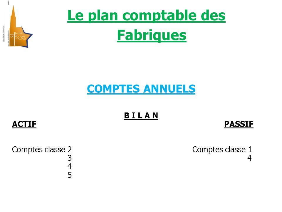 Le plan comptable des Fabriques COMPTES ANNUELS B I L A N ACTIF PASSIF Comptes classe 2 Comptes classe 1 3 4 4 5