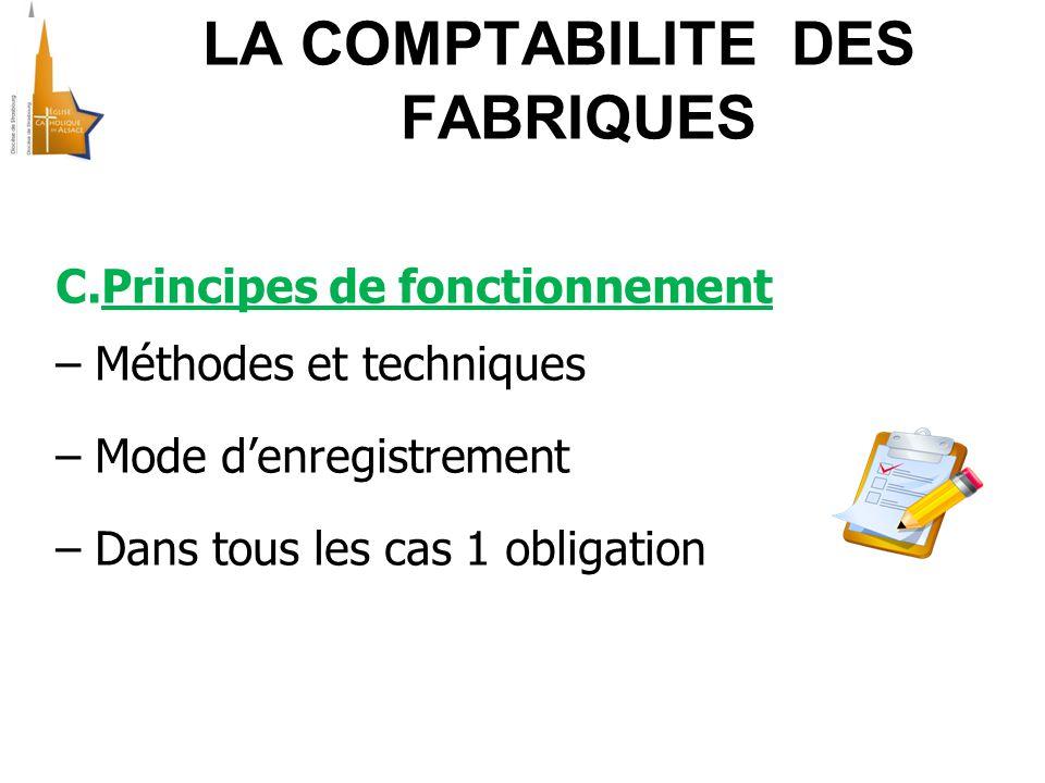 LA COMPTABILITE DES FABRIQUES C.Principes de fonctionnement – Méthodes et techniques – Mode d'enregistrement – Dans tous les cas 1 obligation