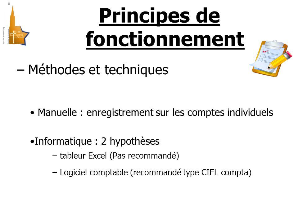 Principes de fonctionnement – Méthodes et techniques Manuelle : enregistrement sur les comptes individuels Informatique : 2 hypothèses –tableur Excel (Pas recommandé) –Logiciel comptable (recommandé type CIEL compta)