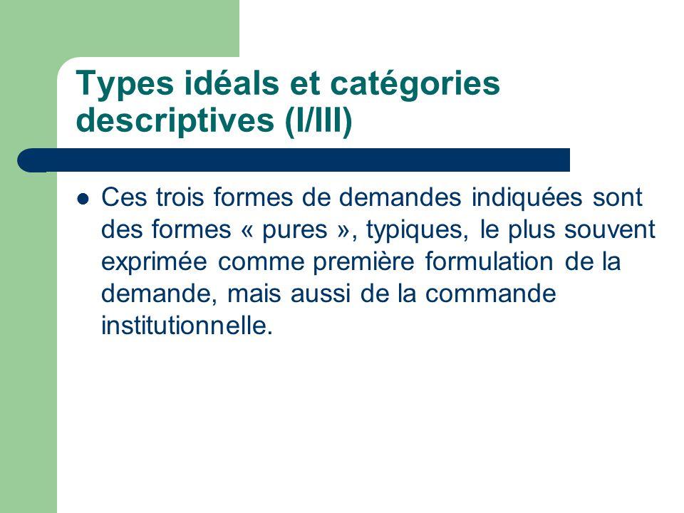 Types idéals et catégories descriptives (I/III) Ces trois formes de demandes indiquées sont des formes « pures », typiques, le plus souvent exprimée comme première formulation de la demande, mais aussi de la commande institutionnelle.