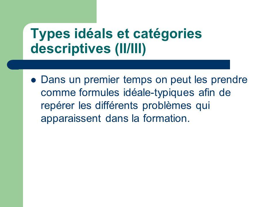Types idéals et catégories descriptives (II/III) Dans un premier temps on peut les prendre comme formules idéale-typiques afin de repérer les différents problèmes qui apparaissent dans la formation.
