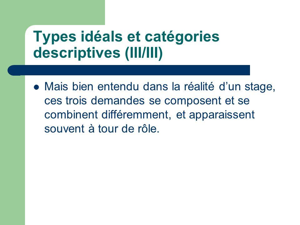Types idéals et catégories descriptives (III/III) Mais bien entendu dans la réalité d'un stage, ces trois demandes se composent et se combinent différemment, et apparaissent souvent à tour de rôle.