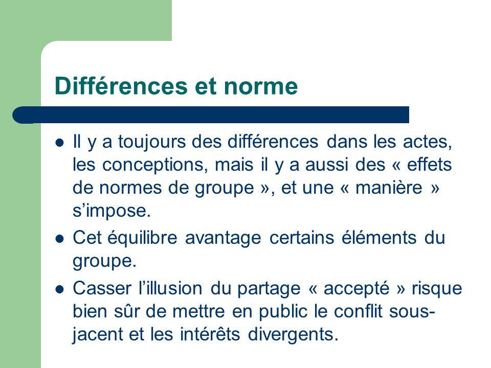 Différences et norme Il y a toujours des différences dans les actes, les conceptions, mais il y a aussi des « effets de normes de groupe », et une « manière » s'impose.