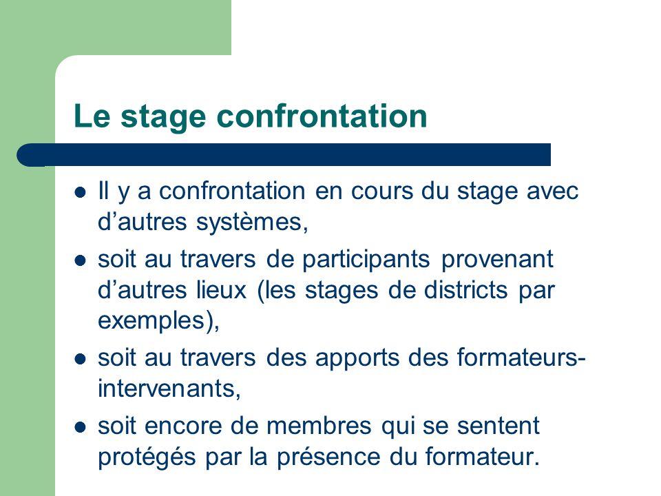 Le stage confrontation Il y a confrontation en cours du stage avec d'autres systèmes, soit au travers de participants provenant d'autres lieux (les stages de districts par exemples), soit au travers des apports des formateurs- intervenants, soit encore de membres qui se sentent protégés par la présence du formateur.