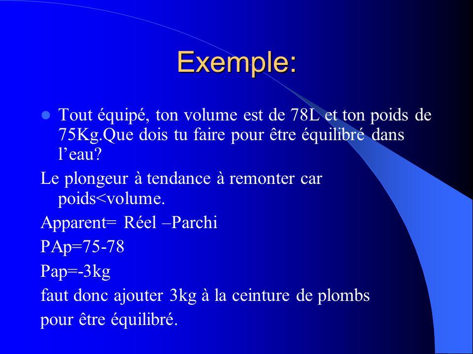 Exemple: Tout équipé, ton volume est de 78L et ton poids de 75Kg.Que dois tu faire pour être équilibré dans l'eau? Le plongeur à tendance à remonter c