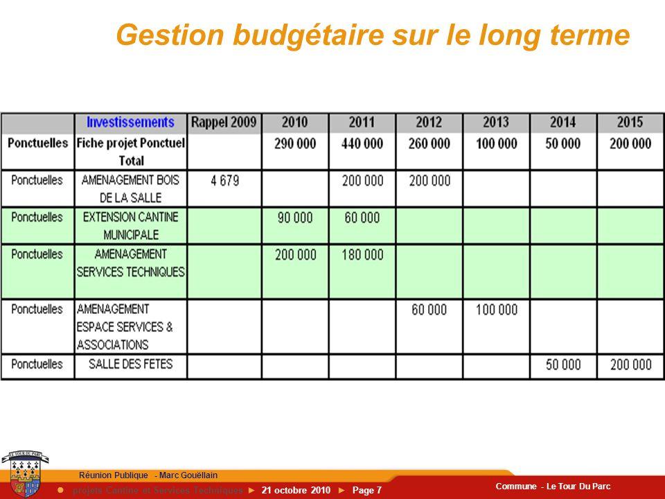 Commune - Le Tour Du Parc Réunion Publique - Marc Gouëllain  projets Cantine et Services Techniques ► 21 octobre 2010 ► Page 7 Gestion budgétaire sur le long terme