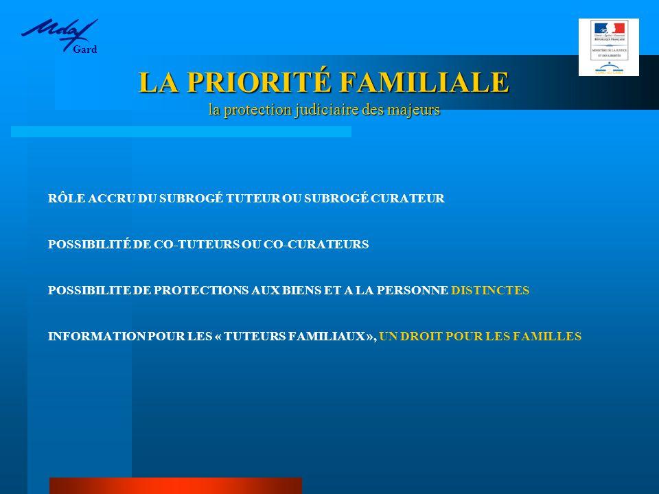 RÔLE ACCRU DU SUBROGÉ TUTEUR OU SUBROGÉ CURATEUR POSSIBILITÉ DE CO-TUTEURS OU CO-CURATEURS POSSIBILITE DE PROTECTIONS AUX BIENS ET A LA PERSONNE DISTINCTES INFORMATION POUR LES « TUTEURS FAMILIAUX », UN DROIT POUR LES FAMILLES LA PRIORITÉ FAMILIALE la protection judiciaire des majeurs Gard