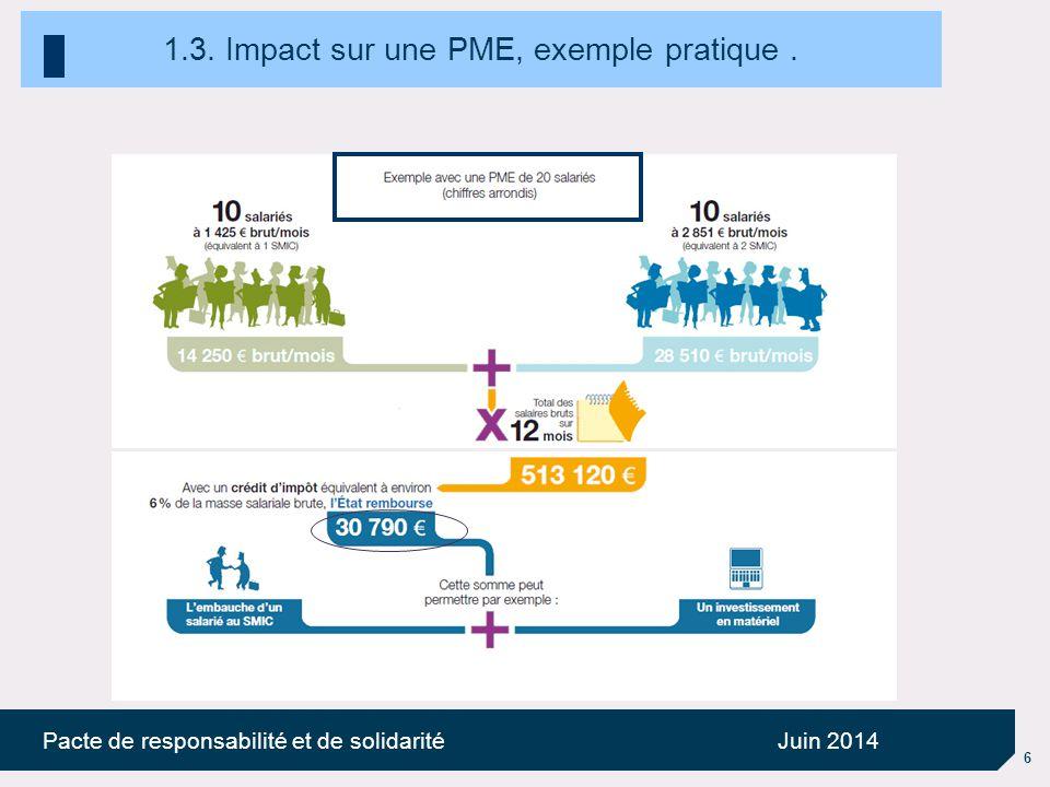 6 Pacte de responsabilité et de solidaritéJuin 2014 1.3. Impact sur une PME, exemple pratique.