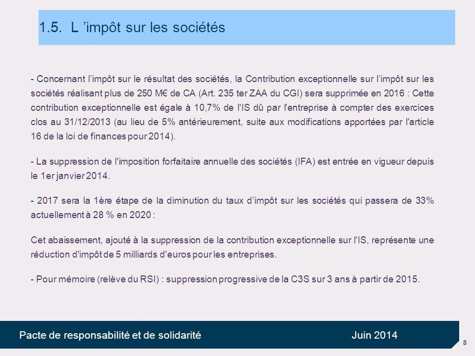 8 Pacte de responsabilité et de solidaritéJuin 2014 1.5.
