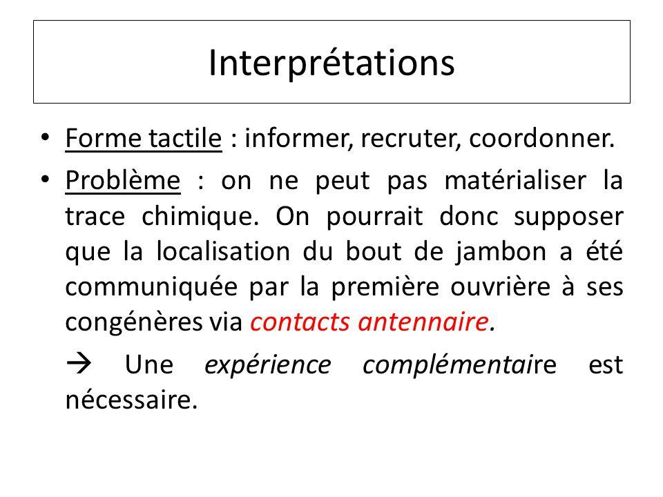Interprétations Forme tactile : informer, recruter, coordonner. Problème : on ne peut pas matérialiser la trace chimique. On pourrait donc supposer qu