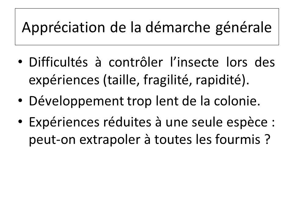 Appréciation de la démarche générale Difficultés à contrôler l'insecte lors des expériences (taille, fragilité, rapidité). Développement trop lent de