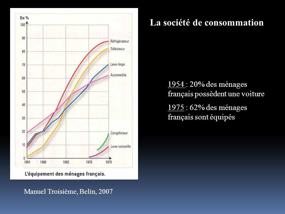 Manuel Troisième, Belin, 2007 La société de consommation 1954 : 20% des ménages français possèdent une voiture 1975 : 62% des ménages français sont éq
