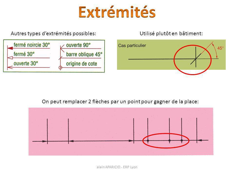 Autres types d'extrémités possibles:Utilisé plutôt en bâtiment: On peut remplacer 2 flèches par un point pour gagner de la place: alain APARICIO - ERP Lyon