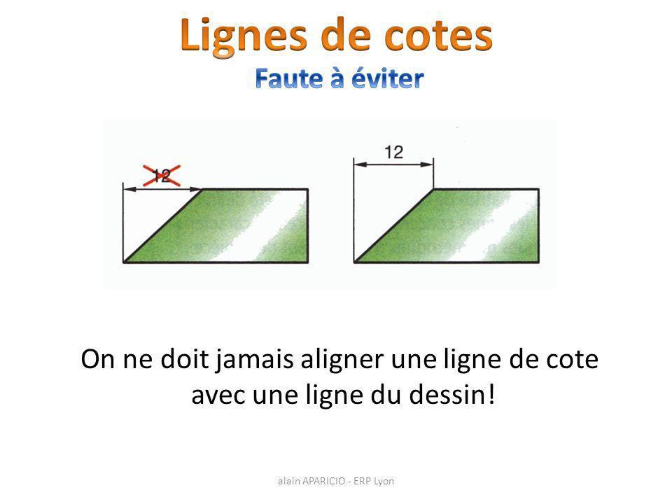 On ne doit jamais aligner une ligne de cote avec une ligne du dessin! alain APARICIO - ERP Lyon