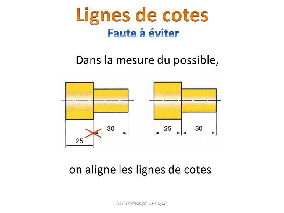 Dans la mesure du possible, on aligne les lignes de cotes alain APARICIO - ERP Lyon