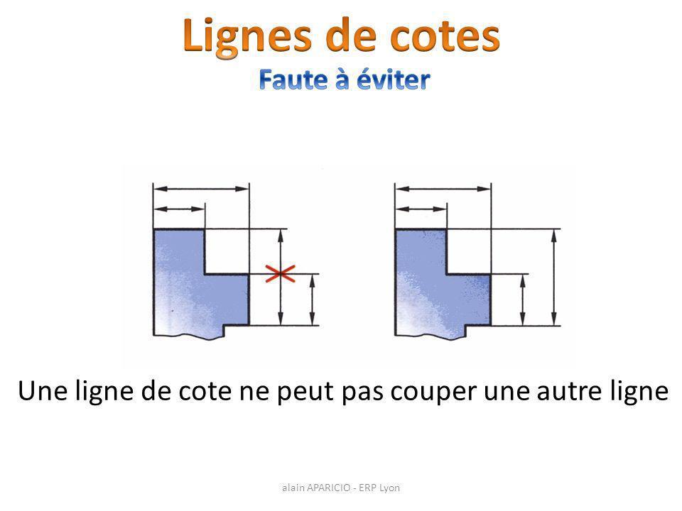 Une ligne de cote ne peut pas couper une autre ligne alain APARICIO - ERP Lyon