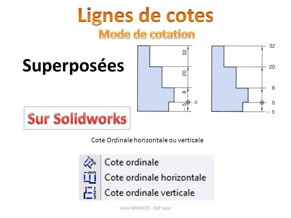 Cote Ordinale horizontale ou verticale Superposées alain APARICIO - ERP Lyon