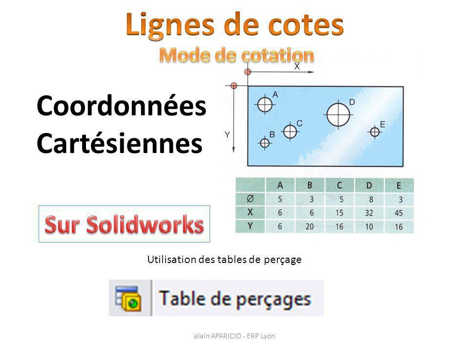 Utilisation des tables de perçage Coordonnées Cartésiennes alain APARICIO - ERP Lyon