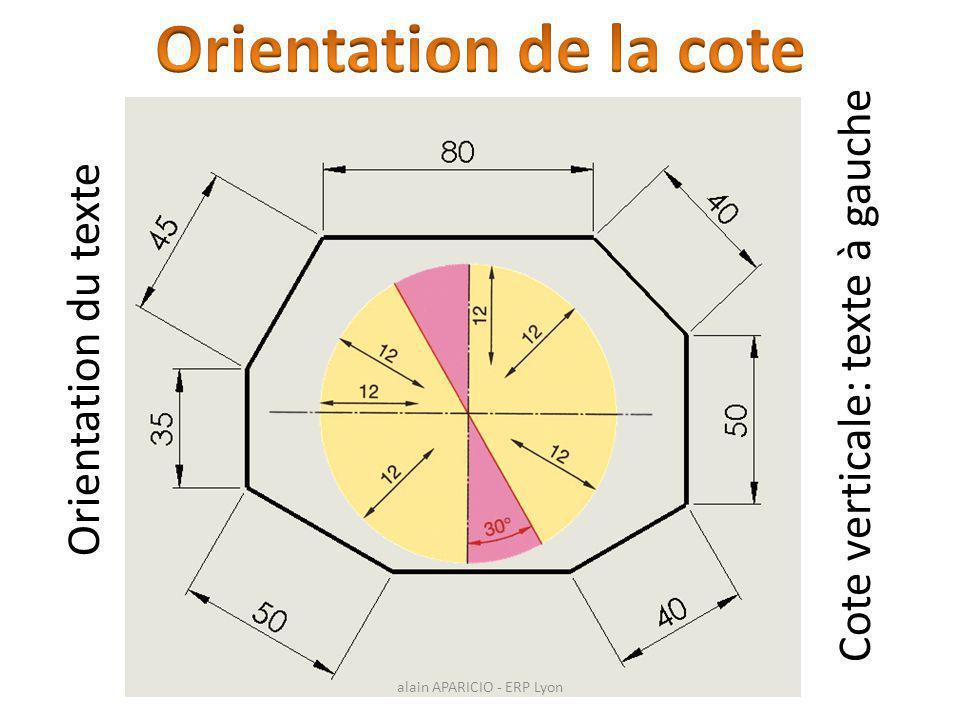 Orientation du texte Cote verticale: texte à gauche alain APARICIO - ERP Lyon