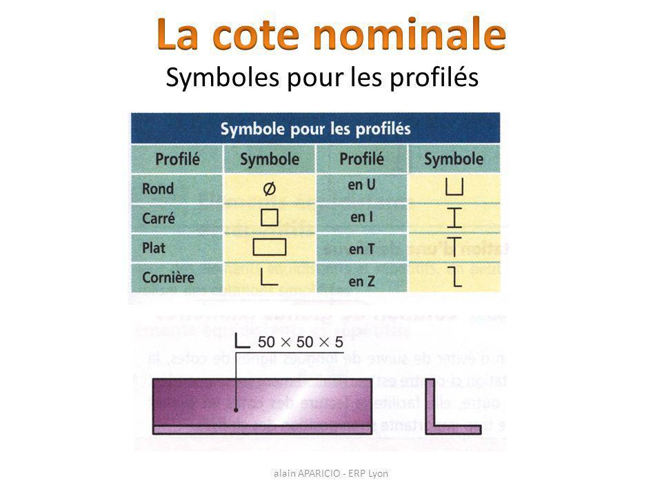 Symboles pour les profilés alain APARICIO - ERP Lyon