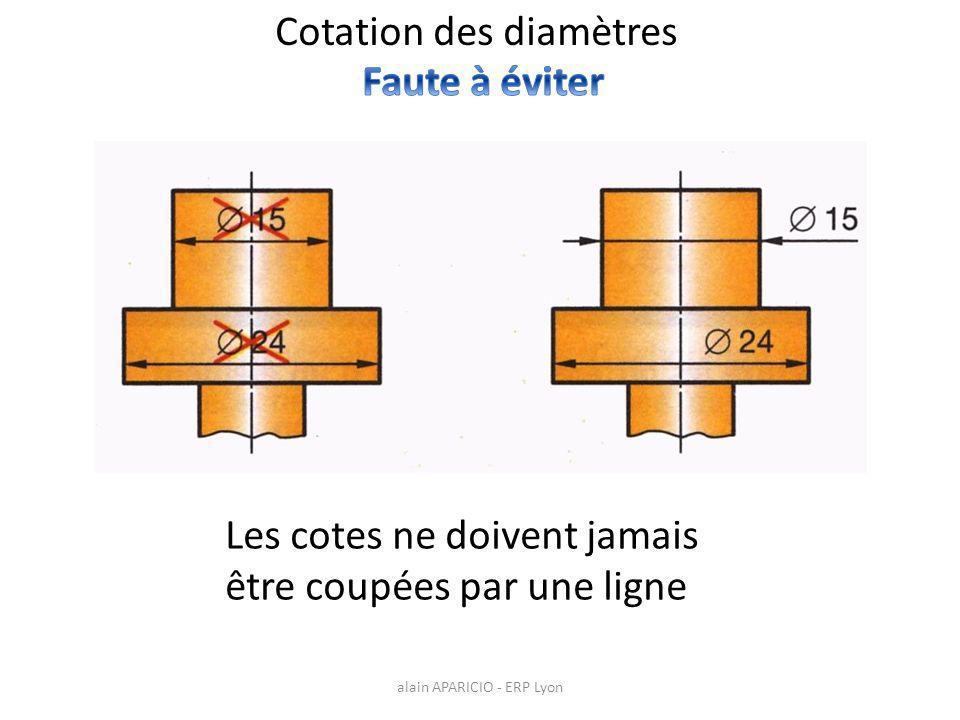 Cotation des diamètres Les cotes ne doivent jamais être coupées par une ligne alain APARICIO - ERP Lyon