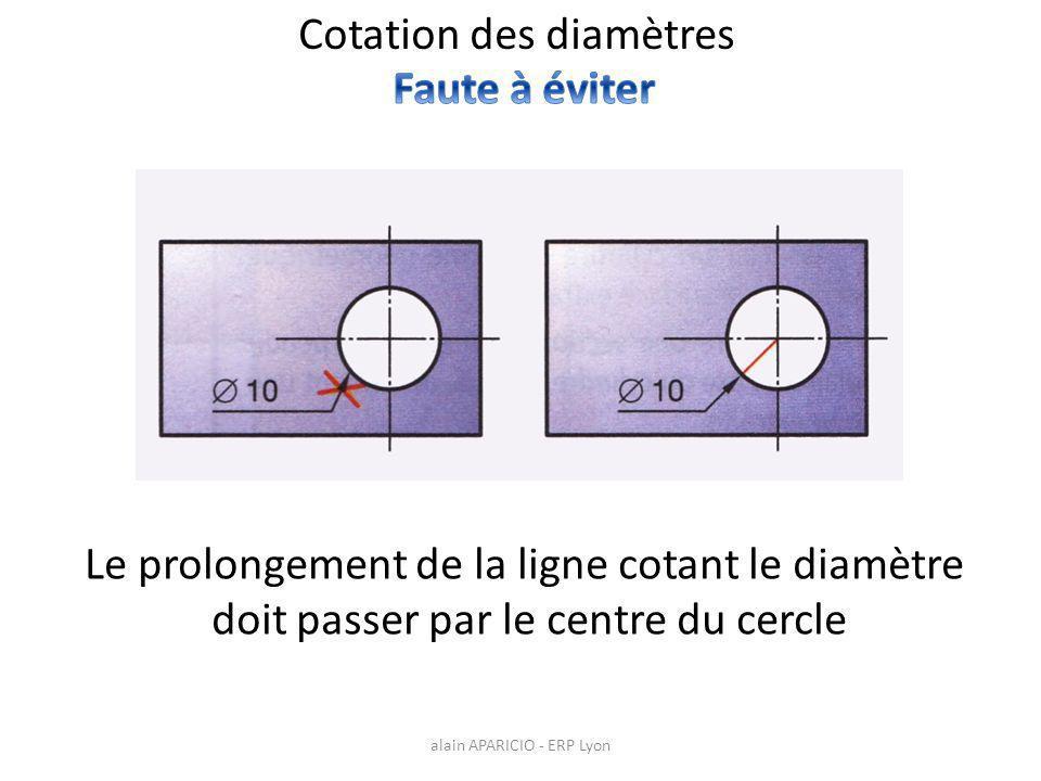 Cotation des diamètres Le prolongement de la ligne cotant le diamètre doit passer par le centre du cercle alain APARICIO - ERP Lyon