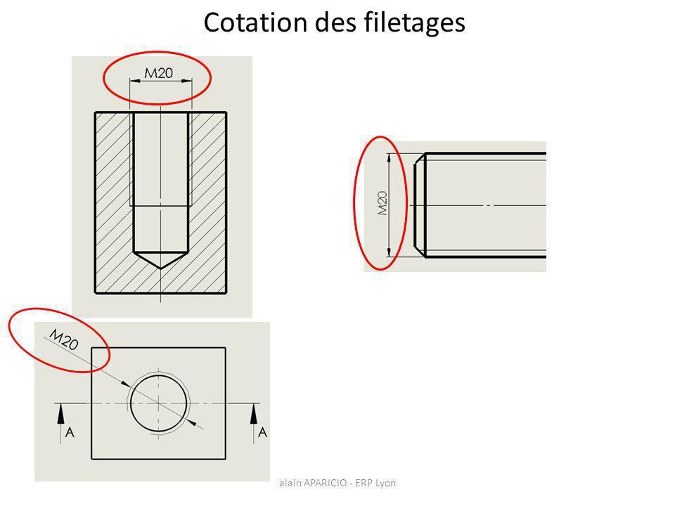 Cotation des filetages alain APARICIO - ERP Lyon