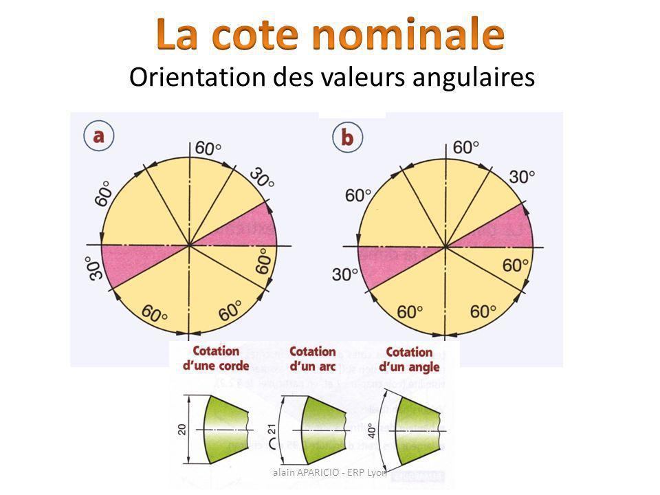 Orientation des valeurs angulaires alain APARICIO - ERP Lyon
