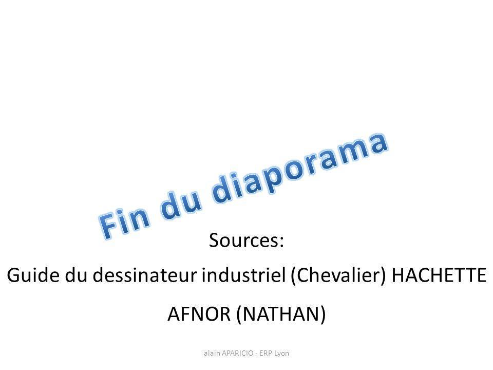 Sources: Guide du dessinateur industriel (Chevalier) HACHETTE AFNOR (NATHAN)