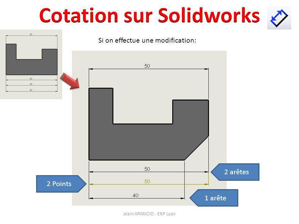 Extension Intervalle Propriété du document / Cotation Traits Fins alain APARICIO - ERP Lyon